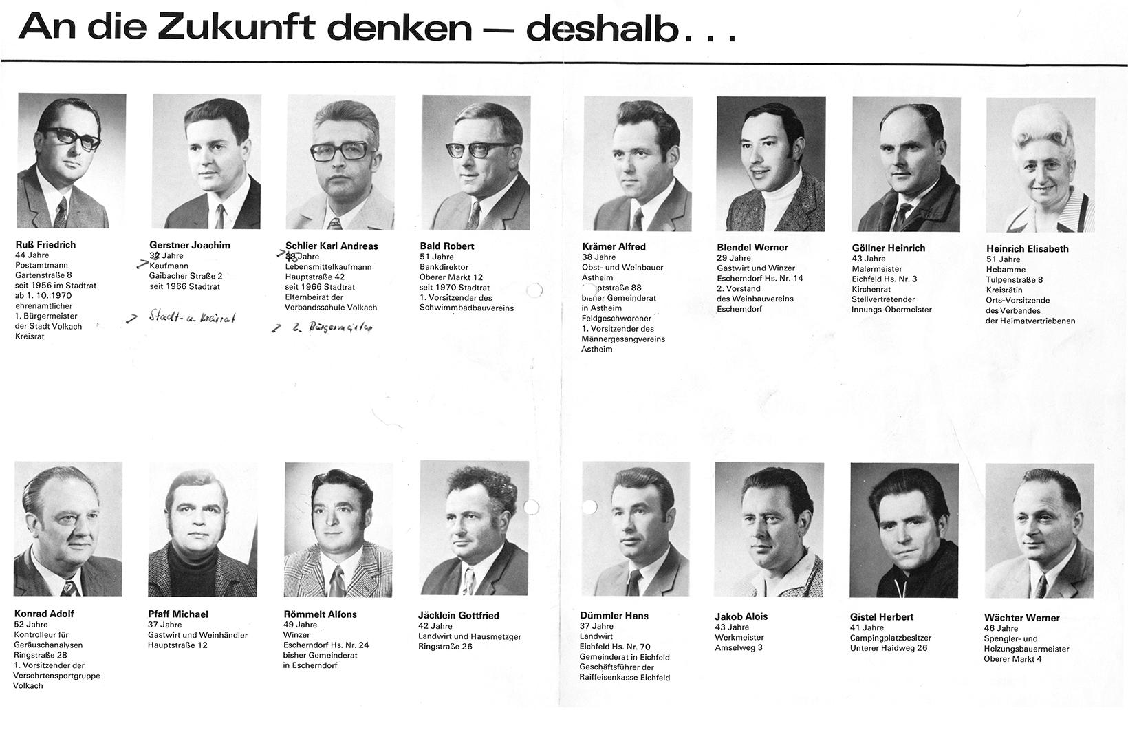 Die Liste der FWG Stadtratskandidaten 1972